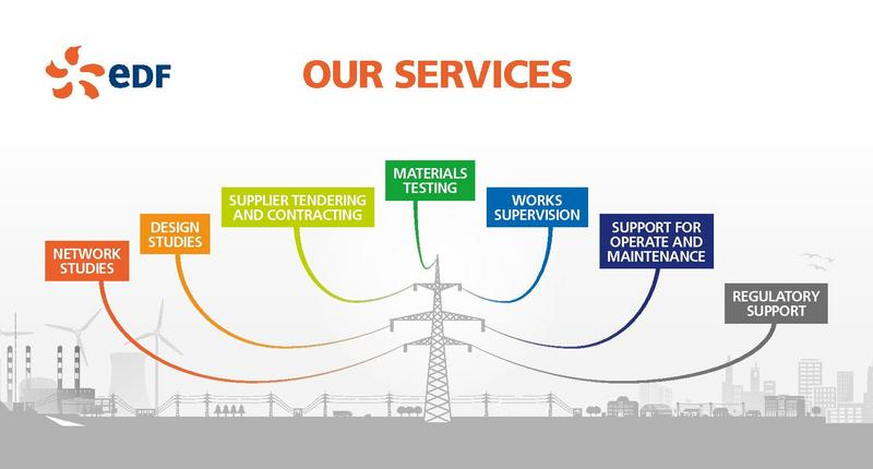 EDF, OUR SERVICES