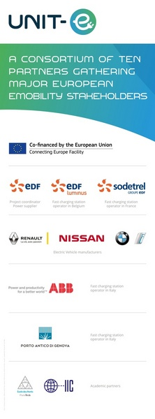 UNIT-E A consortium of ten partners gathering major european emobility stakeholders